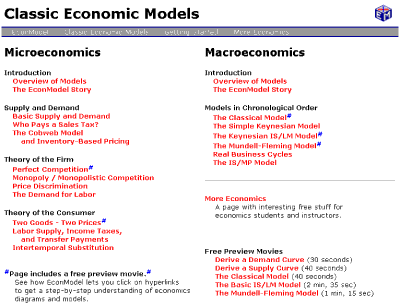 in building economic models economists often omit Subject matter containing micro and macroeconomics related to building and architecture it is one of the subjects the students of architecture and civil engeneering have to take.